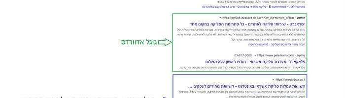 קידום אתרים בגוגל – כל האפשרויות העומדות לרשותכם